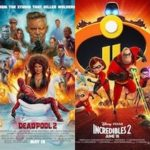 Superhero Cinemath: Which Title Won the Box Office Battle of 2018?