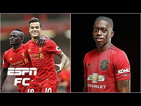 Man United's latest transfer news & why Philippe Coutinho